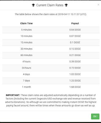 claim rates instant-doge.eu