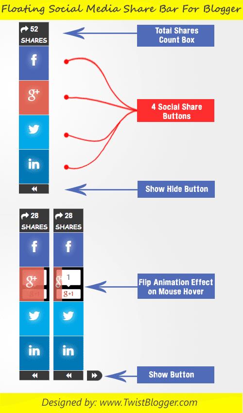 Demo of Floating Social Media Buttons bar for Blogger