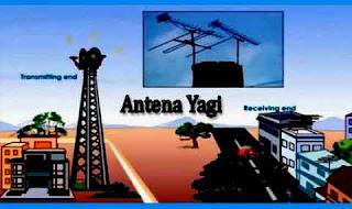 Cara Membuat Antena Yagi