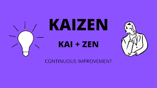 kaizen in hindi, kaizen kya hai, kaizen meaning in hindi