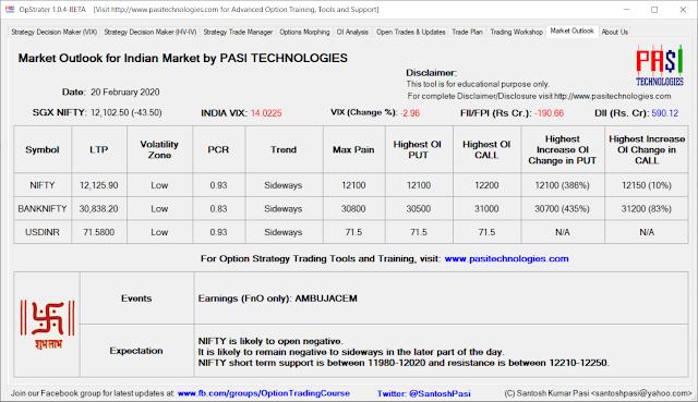 Indian Market Outlook: Feb 20, 2020