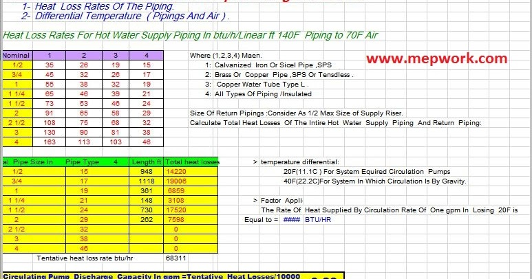 Hot Water Circulation Pump Calculator Free Excel Sheet