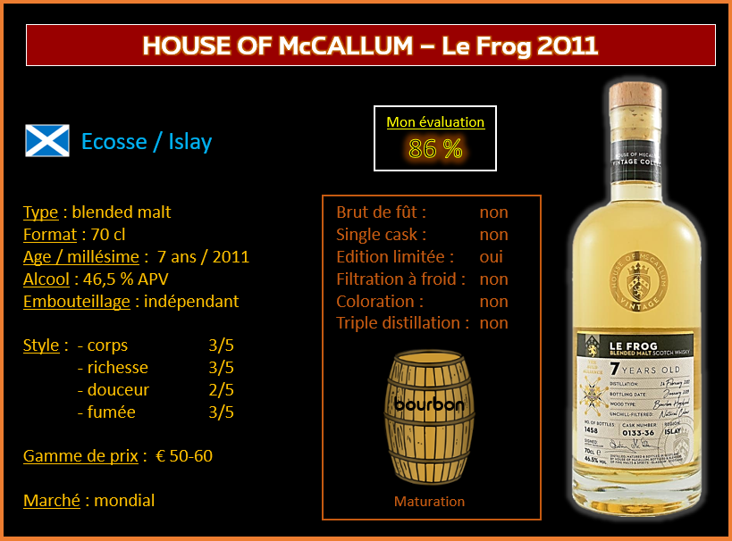 Review #618  : House of Mc Callum – Le Frog 2011