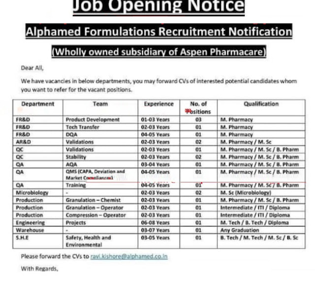 Alphamed Formulations Urgent Openings in Quality Assurance, Quality Control, FR&D, AR&D, Micro, Production, Engineering, Warehouse, SHE Departments
