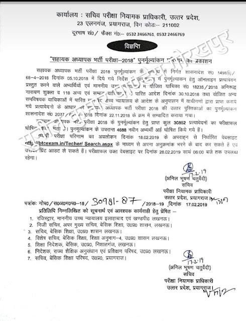 68500 bharti Rechecking result official vigyapti ; सहायक अध्यापक 2018 रिजल्ट की आधिकारिक विज्ञप्ति देखें 4688 पास