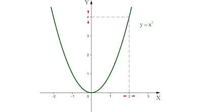 gambar 2 Pembahasan Materi dan Soal Limit Fungsi