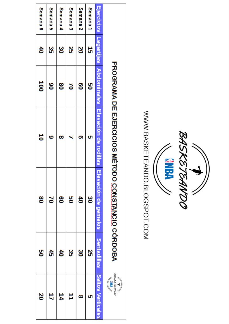 tabla para realizar el metodo de constancio cordoba