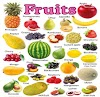 Healthy Fruits Chart benefits for a better and healthy life