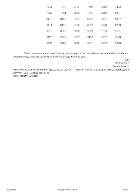 Kerala Lottery Result Nirmal Nr-206 dated 08.01.2021 Part-3
