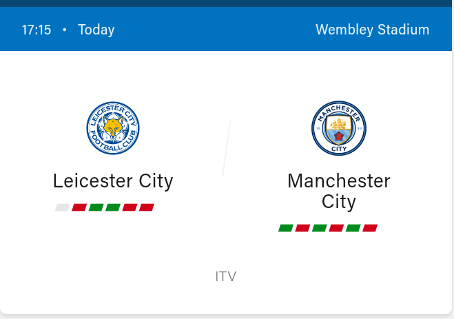 Leicester City vs Manchester City Football Preview and Predictions 2021