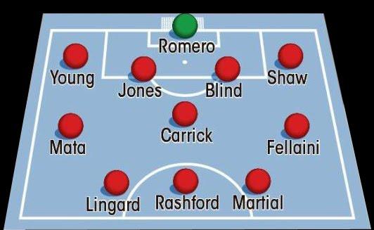 Hai đội hình xoay tua đáng gờm của Man Utd 3