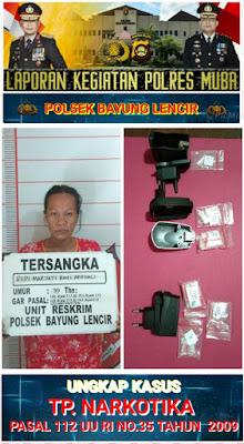 """Bisnis Sabu, IRT di """"BALI"""" Ditangkap Polisi"""
