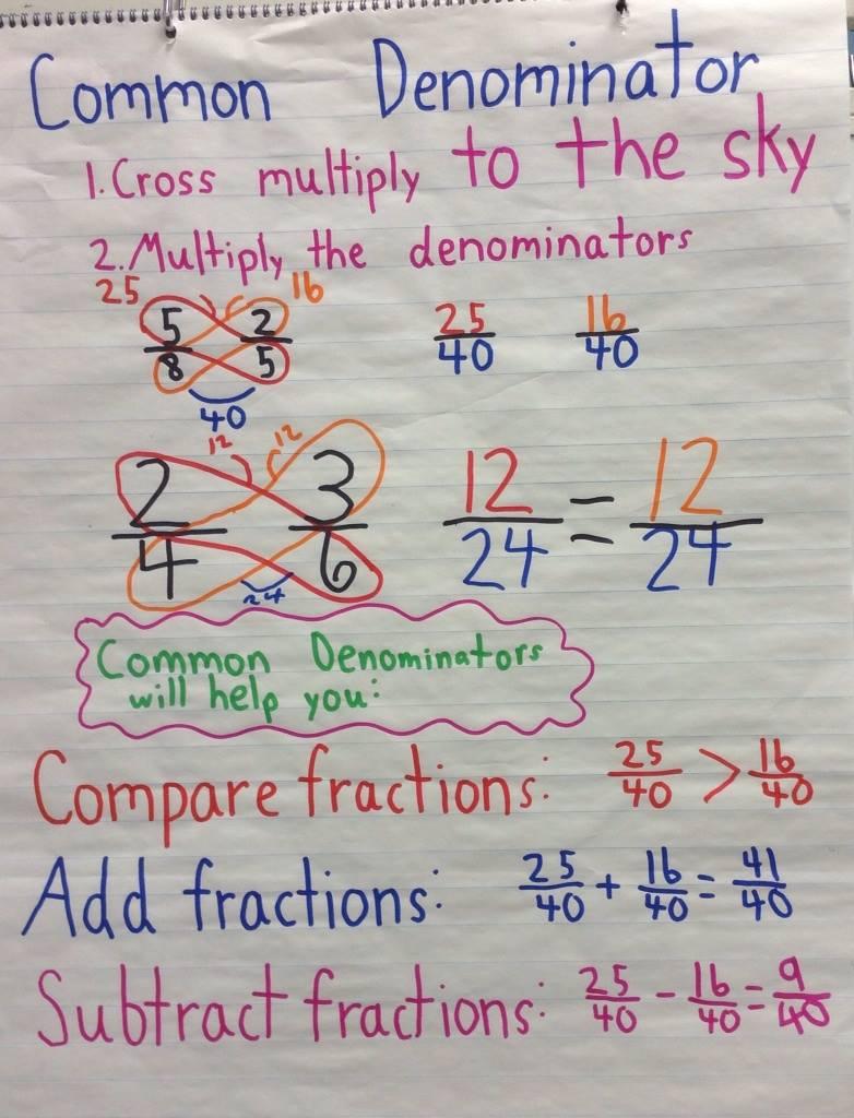 Poster Math