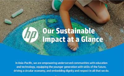 HP to Empower 10,000 Youths in Southeast Asia with Skills of the Future by end-2020   HP ตั้งเป้าเสริมทักษะเพื่ออนาคตให้เยาวชนหนึ่งหมื่นคนในเอเชียตะวันออกเฉียงใต้ ภายในปี 2563
