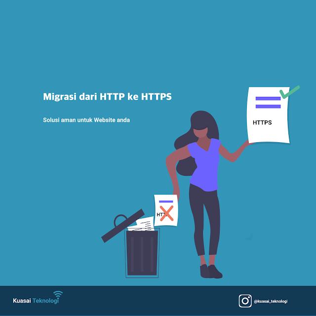 Amankan Situs Website Anda Dengan HTTPS