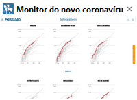 Monitor do Covid-19  por estado (Estadão)