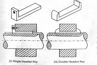 Single Double Headed Key