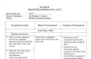 Silabus Kelas 4 SD/MI Kurikulum 2013 Revisi 2018 Semua Tema