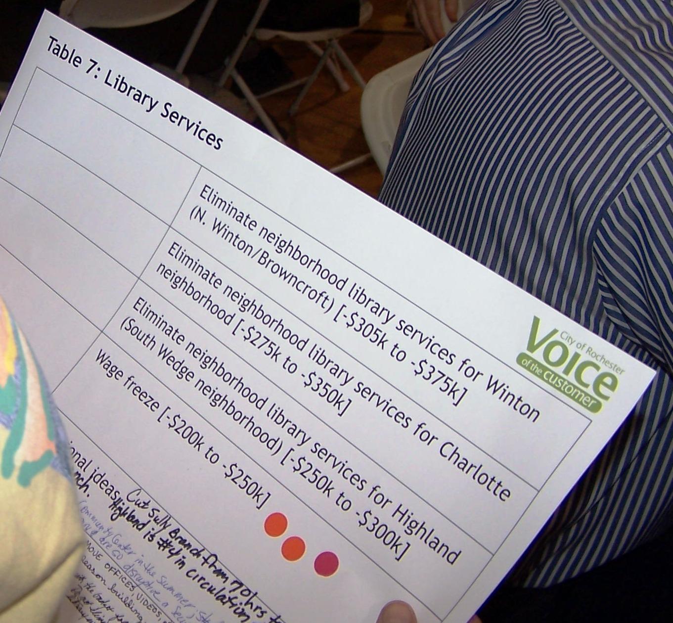 Voice Reporter April