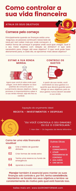 Infográfico sobre Como Controlar a Sua Vida Financeira para Atingir Seus Objetivos