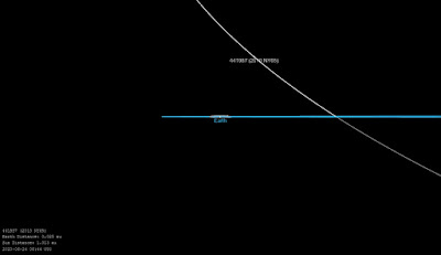 441987 (2010 NY65) Earth Distance: 0.025 au Sun Distance: 1.013 au 2020-06-24 06:44 UTC JPL Small-Body Database Browser Orbit Diagram  for  441987 (2010 NY65) https://ssd.jpl.nasa.gov/sbdb.cgi?sstr=441987