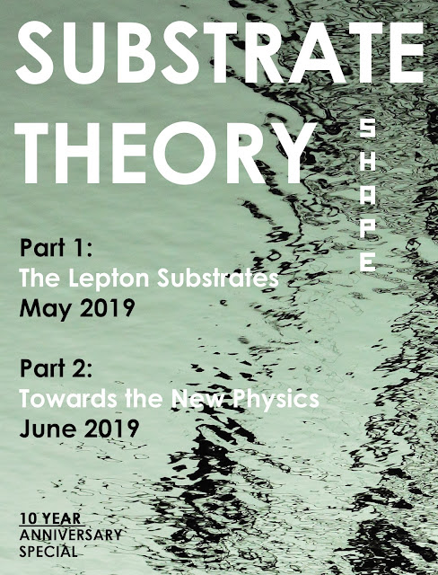 Substrate Theory of Physics