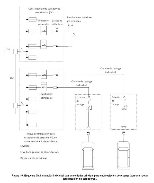Electricidad y automatismos el ctricos descargas archivos gratis - Sistemas de calefaccion para viviendas unifamiliares ...