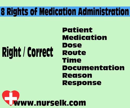 identify the required information from prescriptions medication administration charts Cqc requirements state that mar charts must be filled out immediately after administration by the person who administered the medication this ensures that all correct persons are accountable and that there are no omissions on the mar sheet.