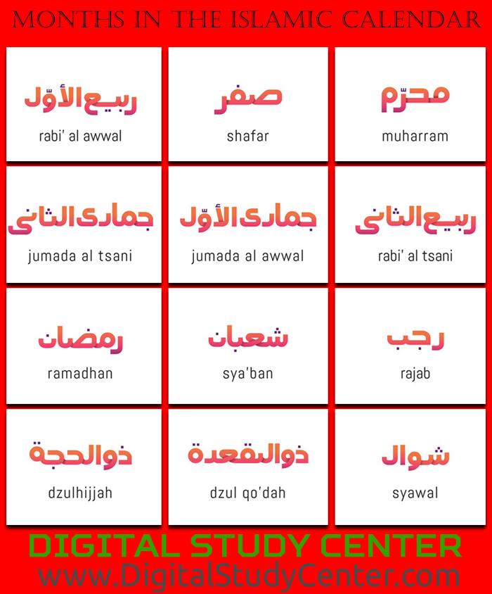 Months in the Islamic Calendar