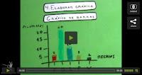 http://educacion.practicopedia.lainformacion.com/educacion-primaria-y-secundaria/como-elaborar-una-grafica-partiendo-de-los-datos-de-una-tabla-2352