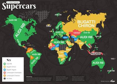 Supercar paling banyak dicari di Internet