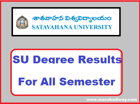 SU Degree Results 2020 Manabadi