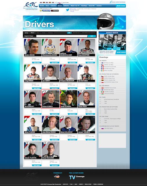 Drivers - ERC European Rally Championship - Eurosport