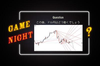 ドル円予想 108.8→108.2