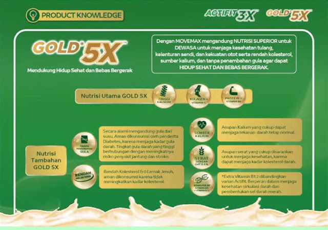 manfaat dan kandungan anlene gold 5x