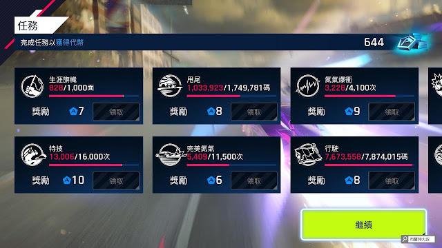 【遊戲】與現實最脫節的賽車大作《狂野飆車 9:競速傳奇》(Asphalt 9: Legends) - 遊戲會計算一些任務值,讓玩家得到一些額外的 A 幣
