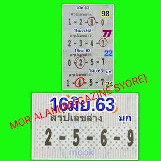 Thailand Lottery Straight Win Tip Facebook Timeline 16 june 2020