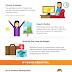 How Hobbies Help You Get Happier infographic