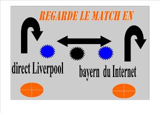 Regarde le match en direct Liverpool  0-0 bayern  du Internet