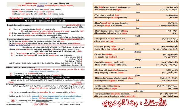 تحميل كتاب تعلم قواعد اللغة الانجليزية pdf
