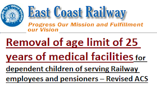 railway-board-revised-correction-slip-dependancey-of-age-limit-25-year-son-medical-facility
