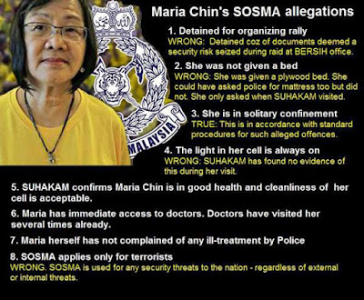 MARIA CHIN'S SOSMA DETENTION - FACT VS FICTION