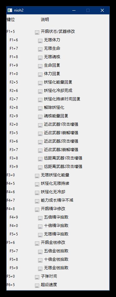 Nioh 2: Complete Edition:  Trainer (+28) [1.25.00]