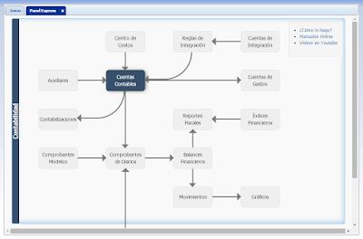 eFactory Contabilidad en la Nube - Cloud Computing