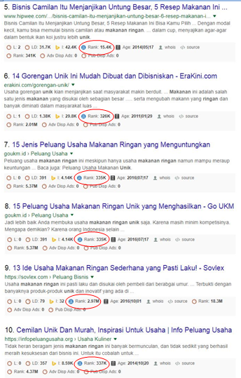 Cara Optimasi Seo On Page Blog dengan Memberi Backlink - Link External