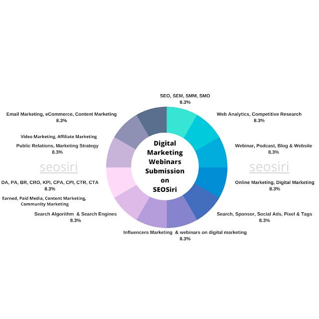 Submit your digital marketing webinars on SEO Siri