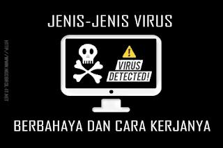 Jenis Virus Komputer - Bahaya, Cara Kerja Virus dan Cara Mengatasinya