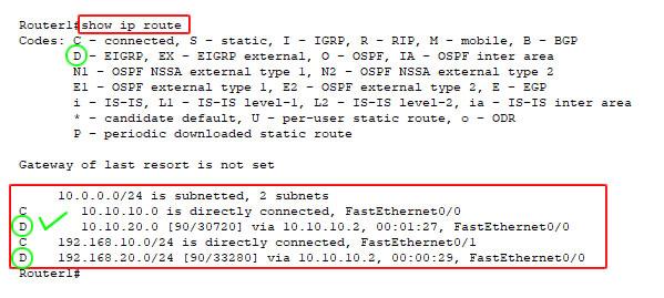 show ip route untuk router1