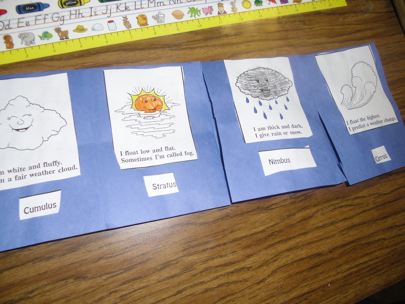 Patties Classroom Weather Clouds And Water Cycle