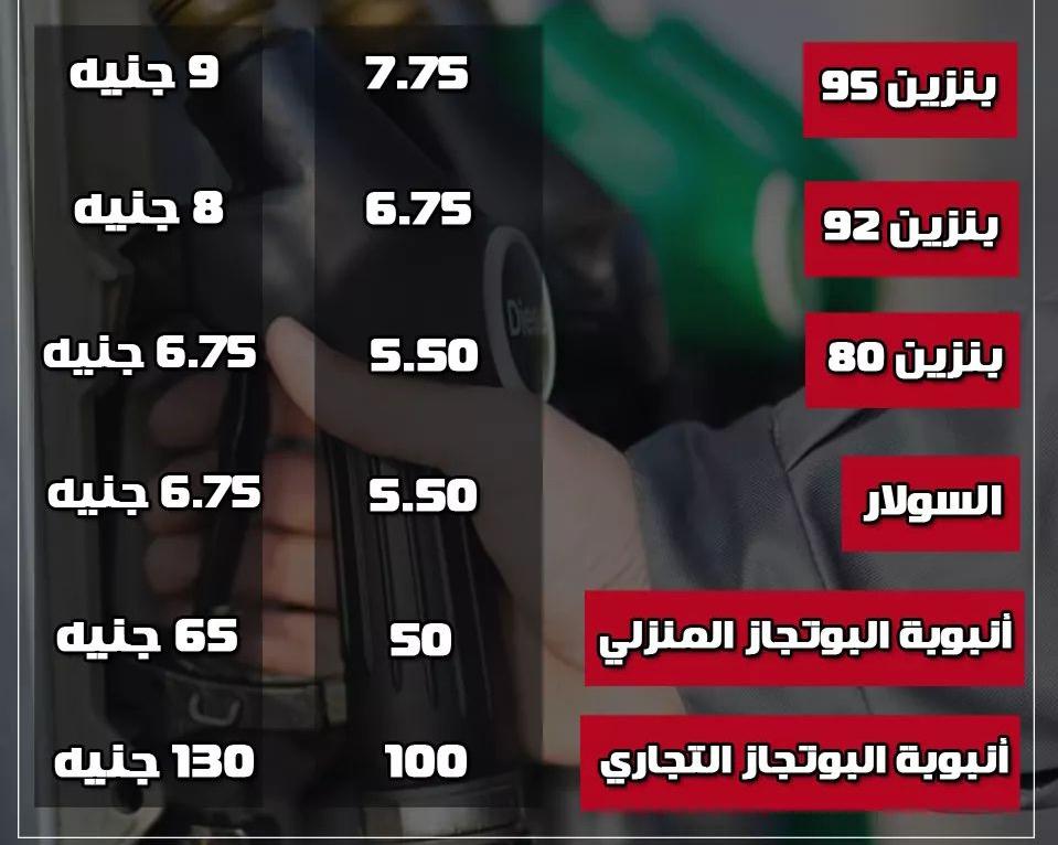 رفع اسعار البنزين ليبدأ من 5.50 جنيه والسولار 5.50 جنيه والبوتاجاز يبدأ من 50جنيه اليوم رسمياً